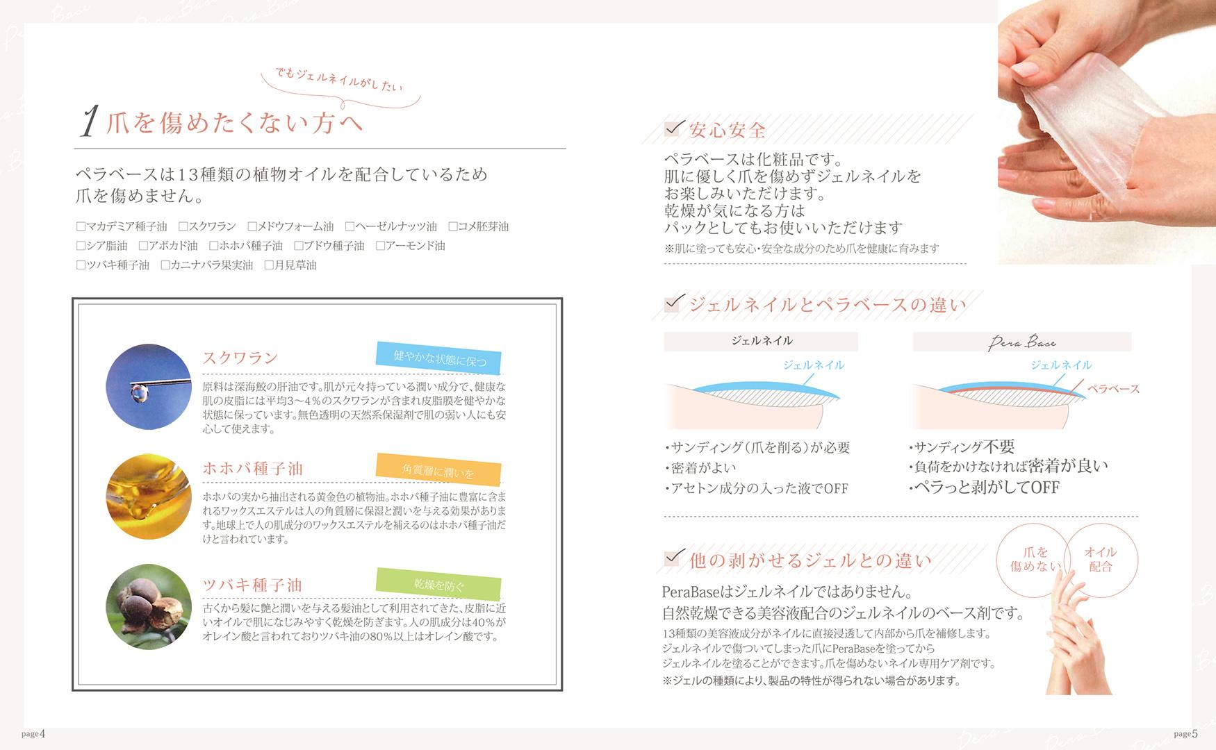 Pera Base(ペラベース)・取扱説明書(page4〜5)
