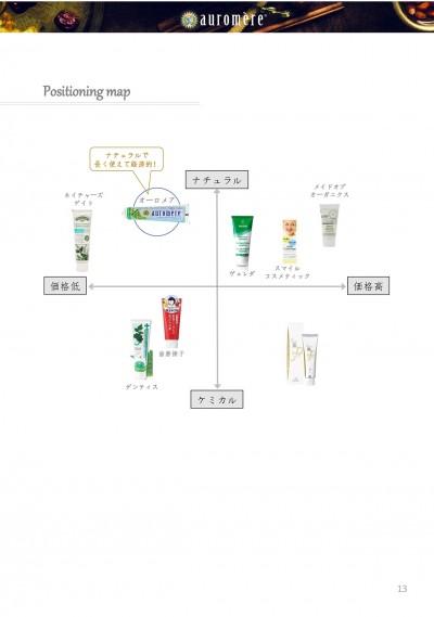 【商品資料】オーロメア 歯磨き粉(13)