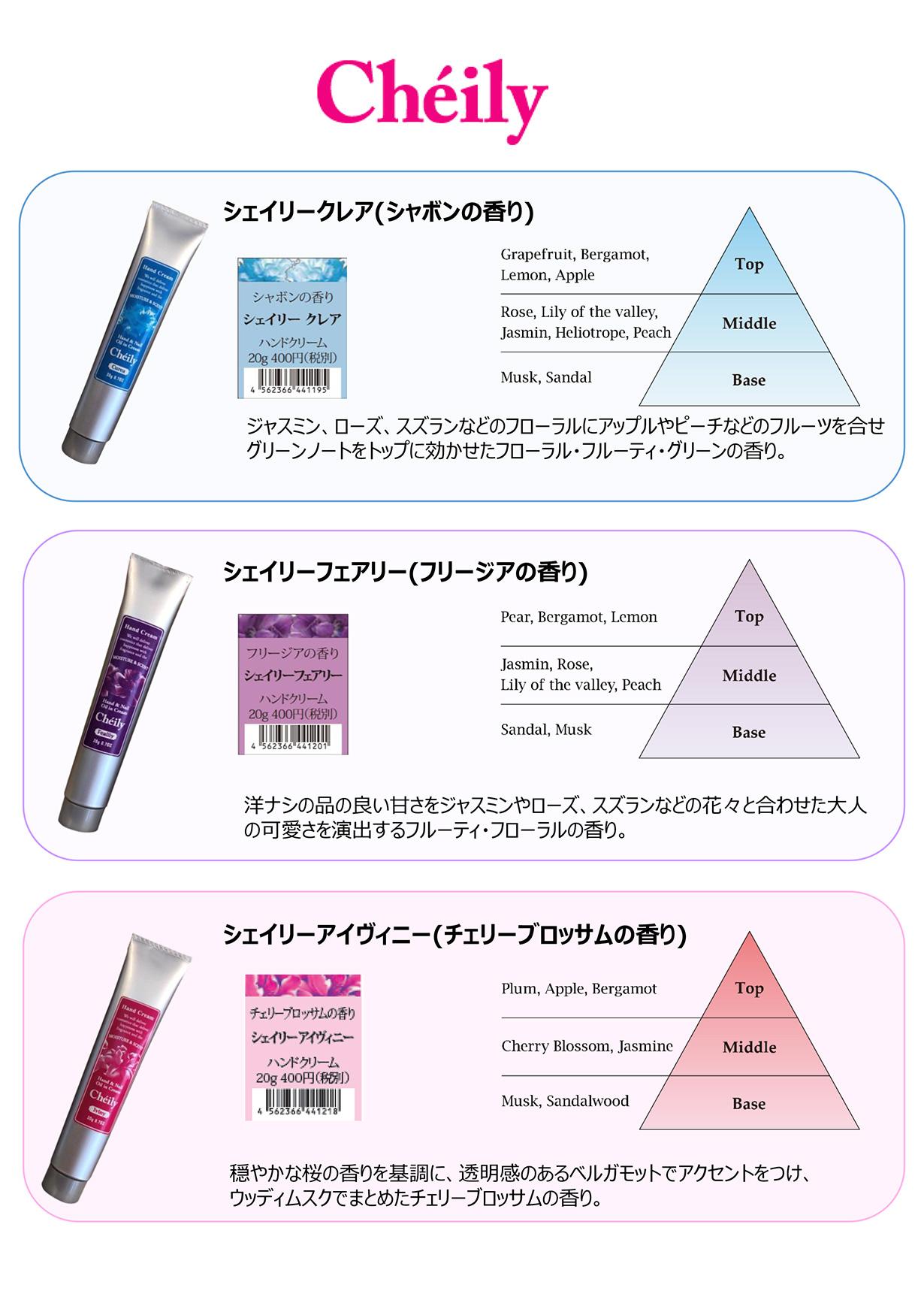 【規定書】シェイリー ハンド&ネイルクリーム(2)