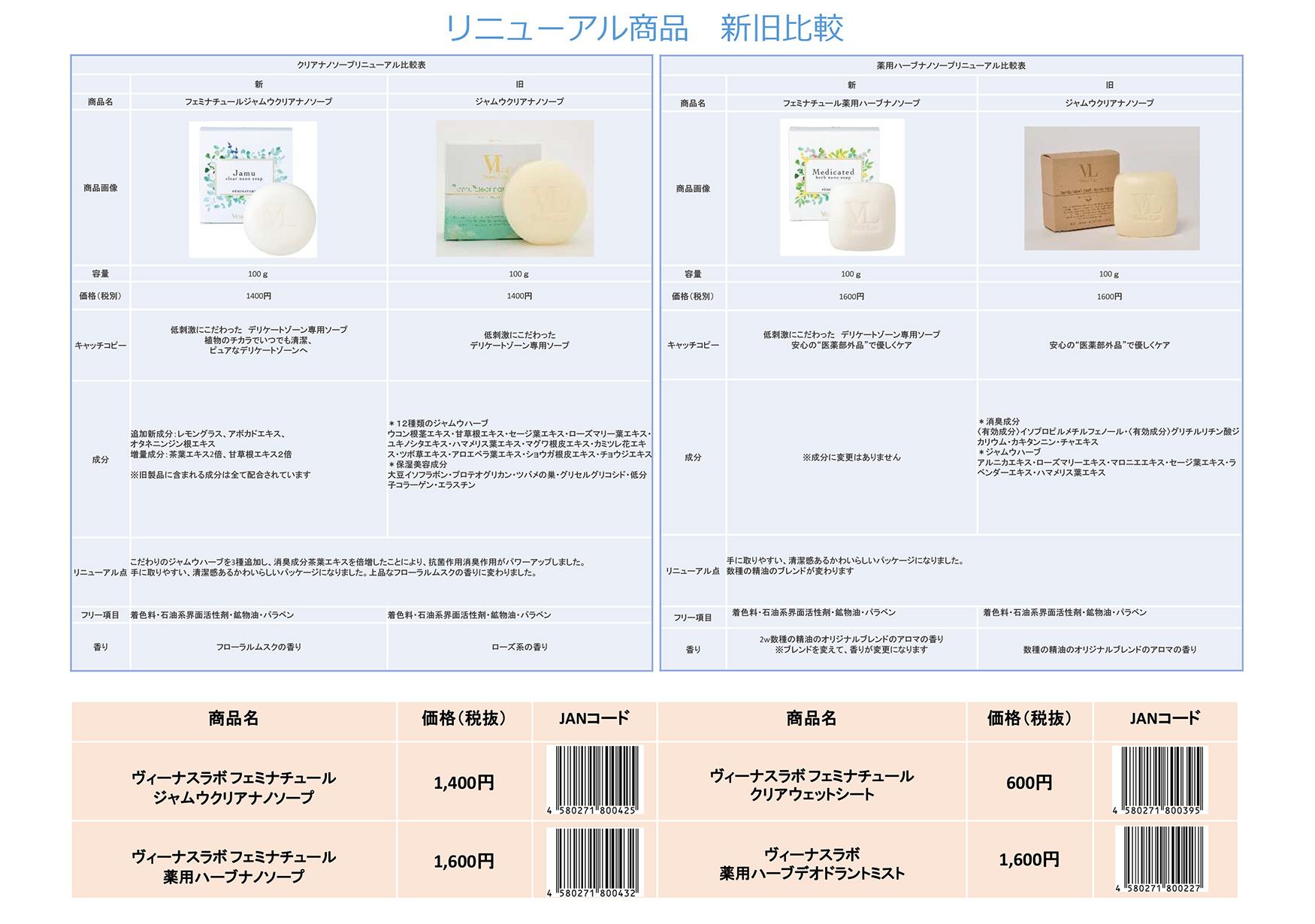 【規定書】ヴィーナスラボ フェミナチュール(リニューアル商品 新旧比較)