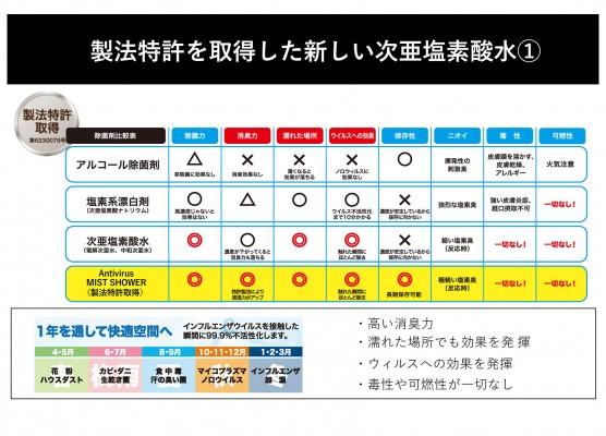 【商品資料】AVミストシャワー(5)