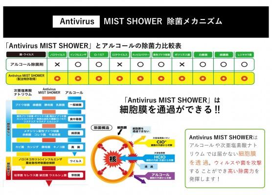 【商品資料】AVミストシャワー(6)