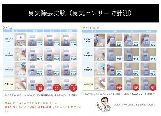 【商品資料】AVミストシャワー(8)