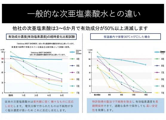 【商品資料】AVミストシャワー(9)