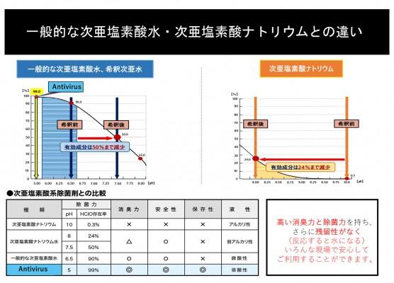 【商品資料】AVミストシャワー(10)
