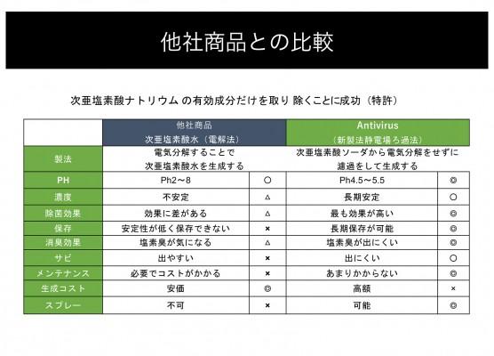 【商品資料】AVミストシャワー(11)