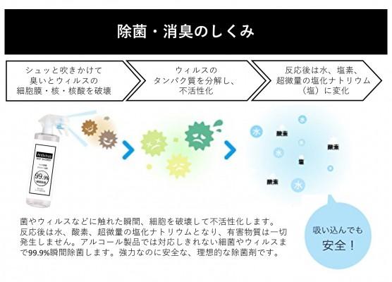 【商品資料】AVミストシャワー(13)