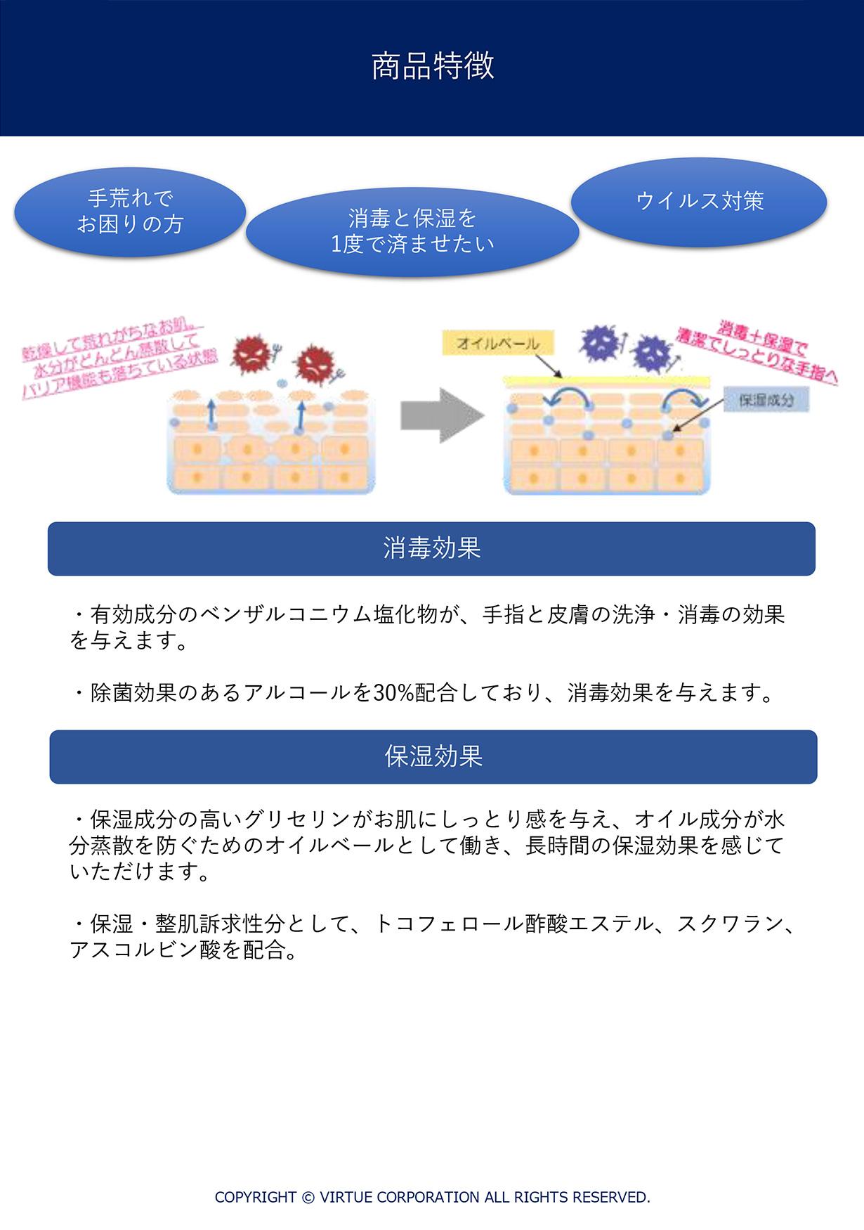 【規定書】消毒ハンドジェル(2)