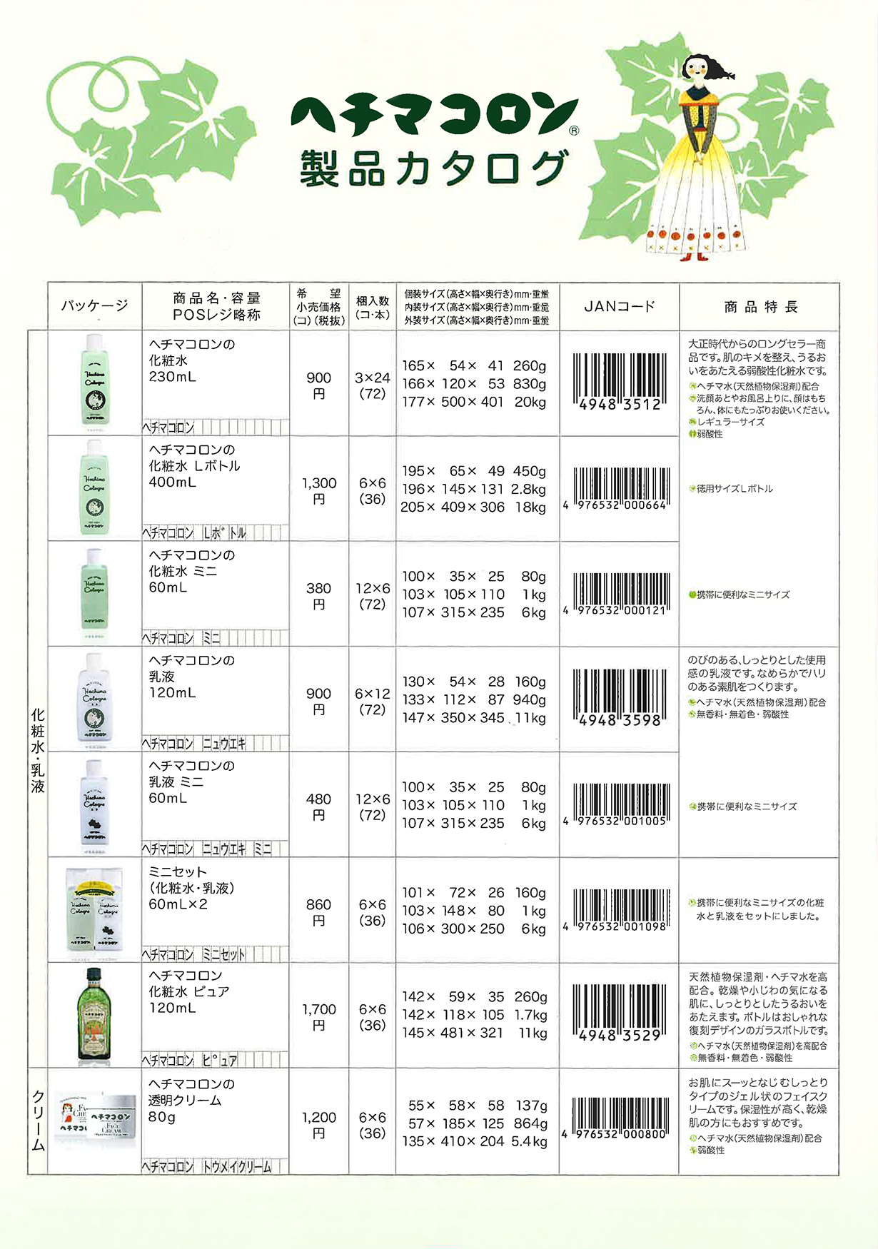 Hechima Cologne® item List (1)